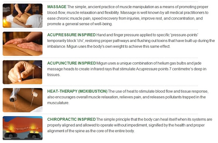 Migun Thermal Massage Machine